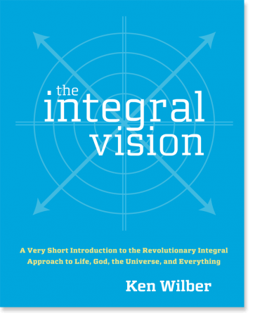 Integral Vision Mind Maps